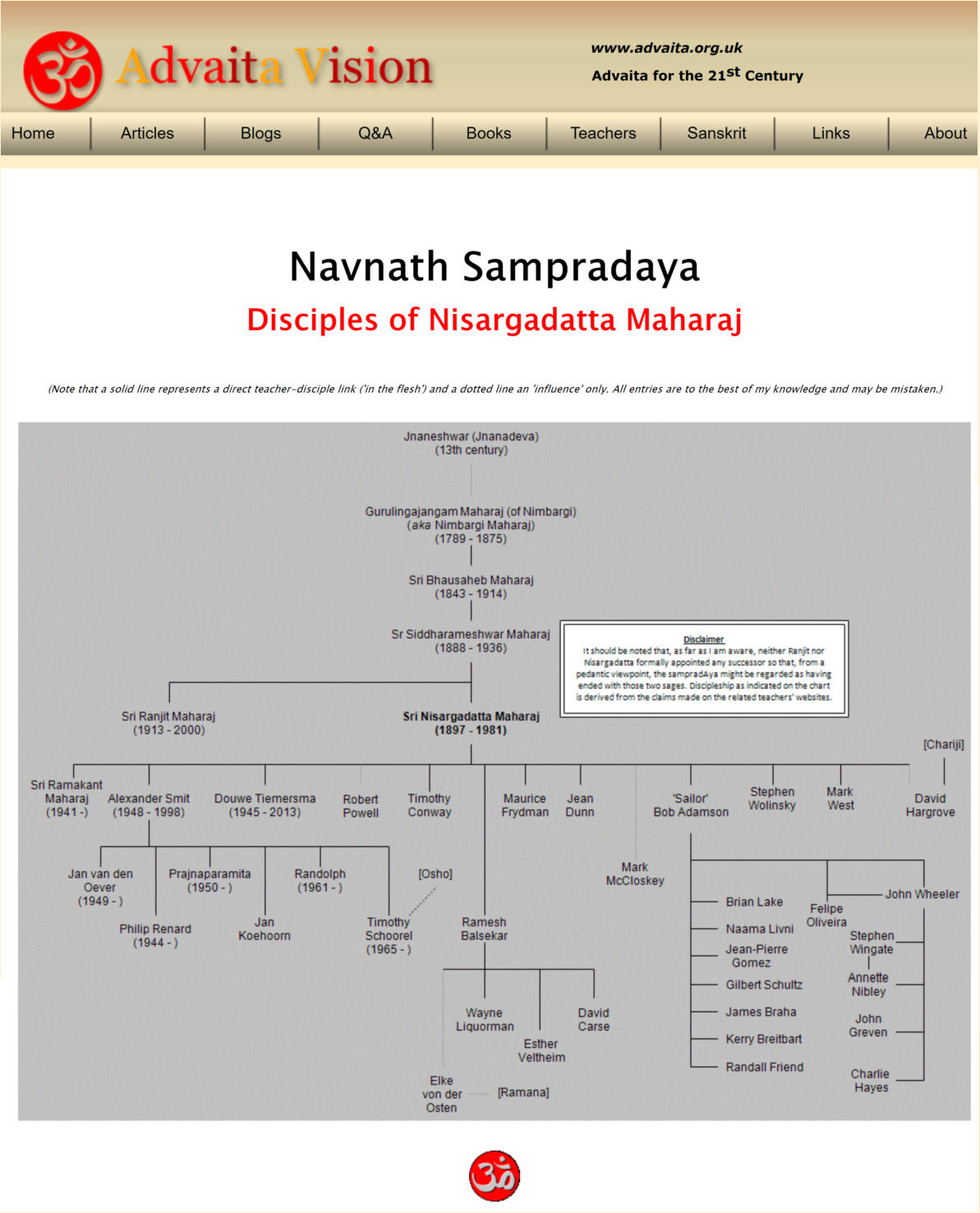 Advaita vision Navnath Sampradaya
