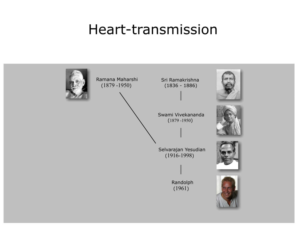 Satsang with Randolph Heart transmission lineage